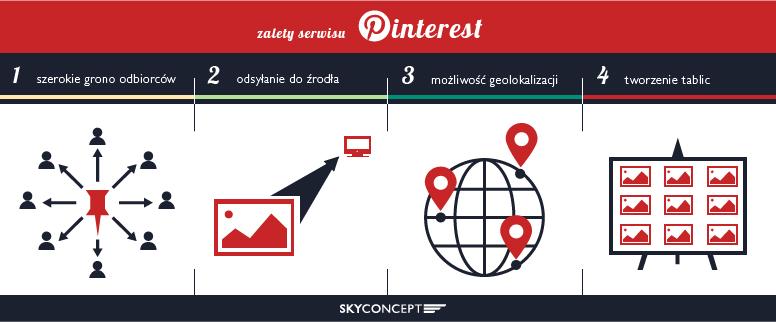 Infografika prezentująca zalety medium społecznościowego Pinterest
