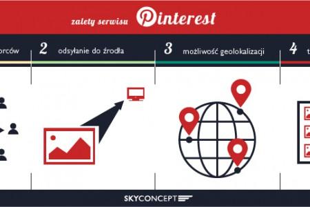 Mapa skojarzeń, czyli zalety infografiki w dzisiejszym przekazie informacji