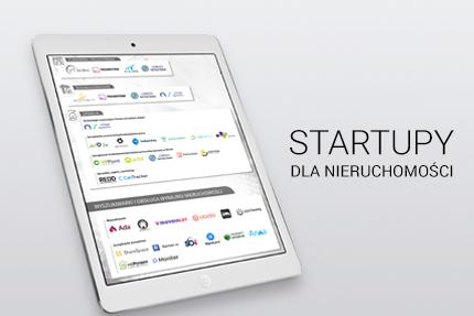 Polskie Startupy. Technologie dla nieruchomości
